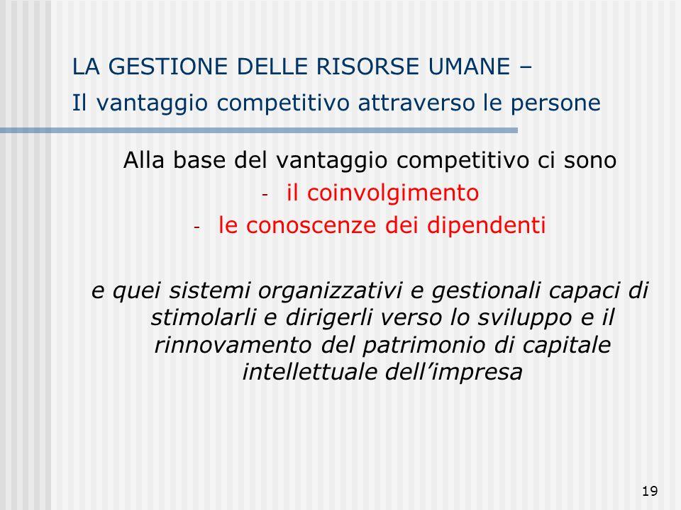 19 LA GESTIONE DELLE RISORSE UMANE – Il vantaggio competitivo attraverso le persone Alla base del vantaggio competitivo ci sono - il coinvolgimento -