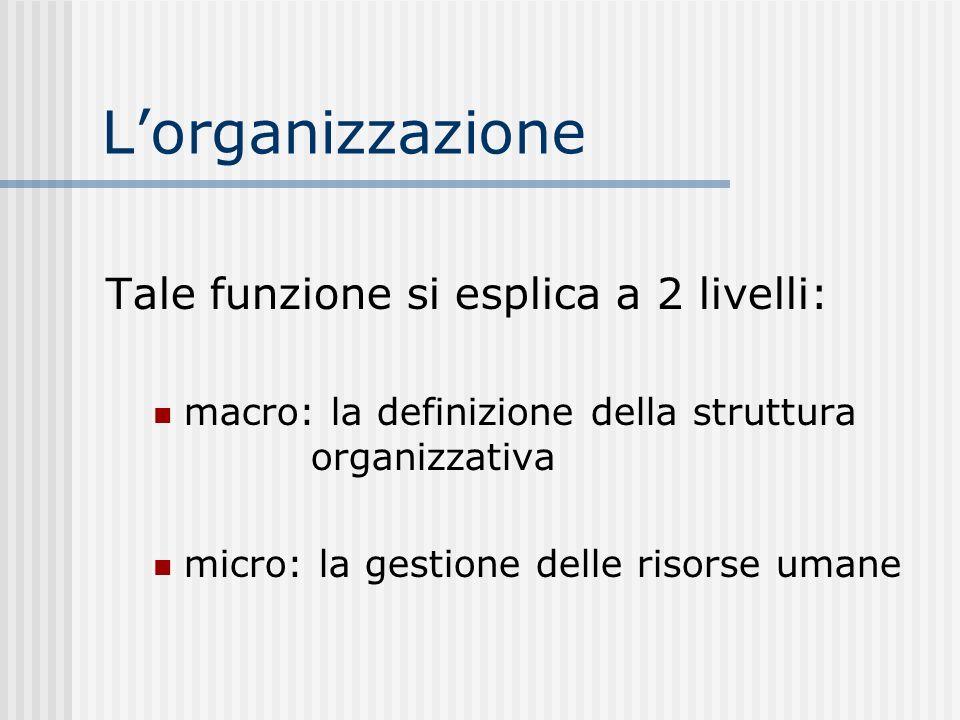 La struttura organizzativa La struttura può essere definita come la configurazione che lorganizzazione viene ad assumere Oltre una certa soglia dimensionale, si pone il problema di …....