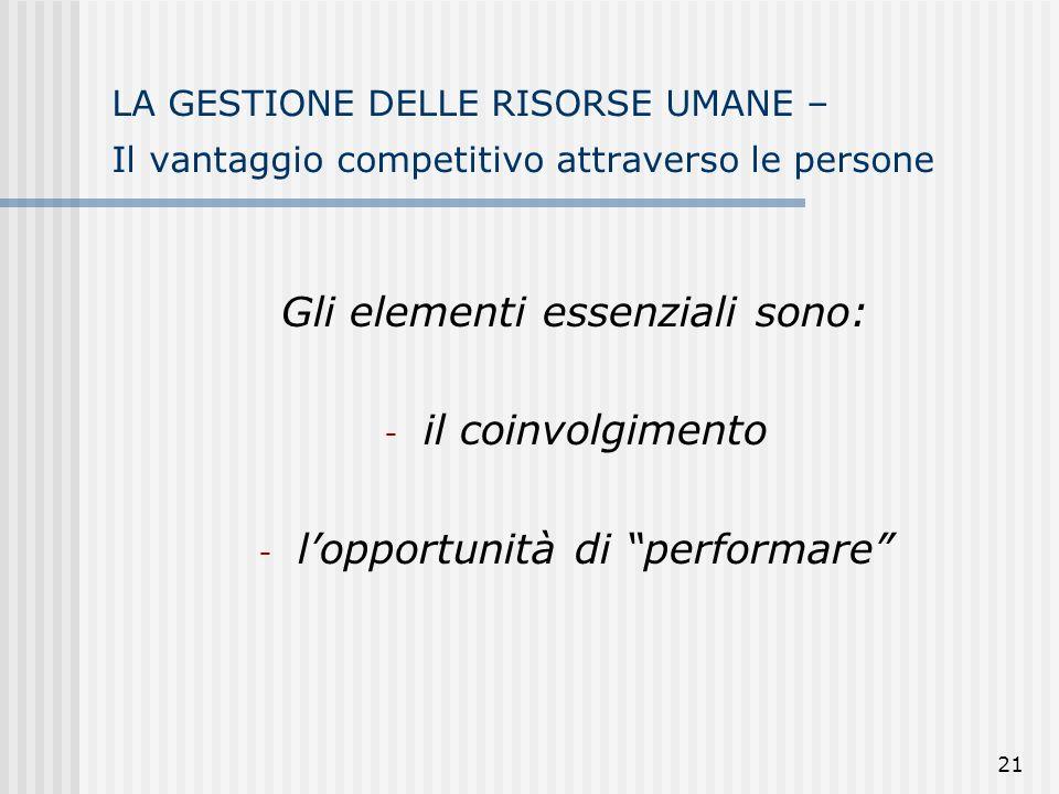 21 LA GESTIONE DELLE RISORSE UMANE – Il vantaggio competitivo attraverso le persone Gli elementi essenziali sono: - il coinvolgimento - lopportunità d