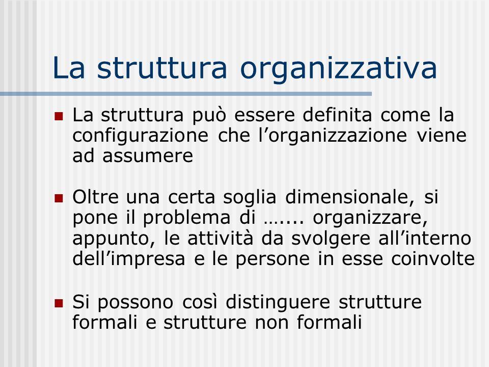 La struttura organizzativa Alta direzione Marketing Acquisti Produzione Ricerca e sviluppo Vendita - distribuzione Gestione delle risorse umane Amministrazione Controllo di gestione Finanza Sistema informativo...