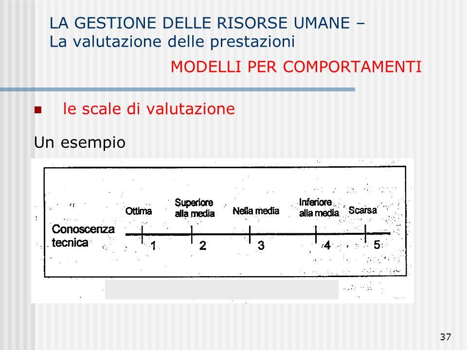 37 LA GESTIONE DELLE RISORSE UMANE – La valutazione delle prestazioni MODELLI PER COMPORTAMENTI le scale di valutazione Un esempio Inserire fig.
