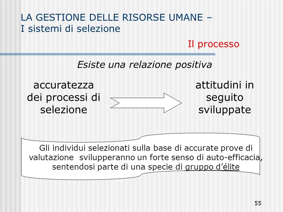 55 LA GESTIONE DELLE RISORSE UMANE – I sistemi di selezione Il processo Esiste una relazione positiva accuratezza dei processi di selezione attitudini