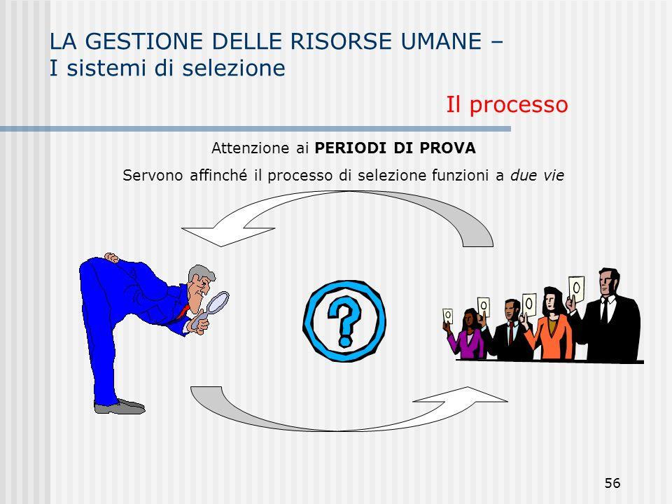 56 LA GESTIONE DELLE RISORSE UMANE – I sistemi di selezione Il processo Attenzione ai PERIODI DI PROVA Servono affinché il processo di selezione funzioni a due vie