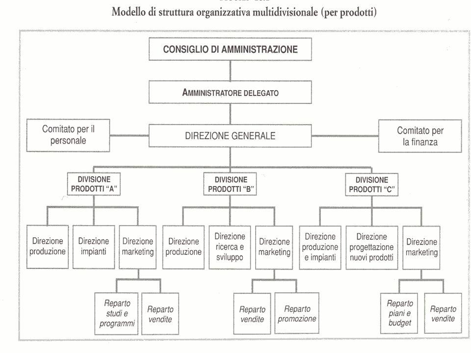 18 LA GESTIONE DELLE RISORSE UMANE – Il vantaggio competitivo attraverso le persone LA SCOPERTA DELLACQUA CALDA!!.