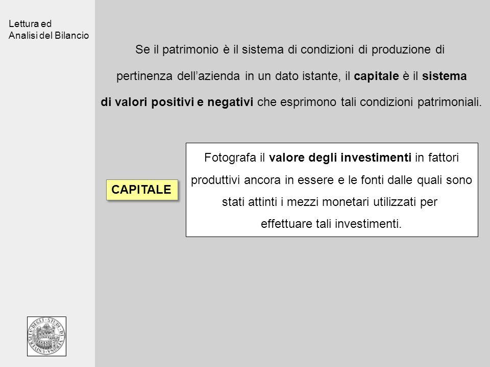 Lettura ed Analisi del Bilancio Se il patrimonio è il sistema di condizioni di produzione di pertinenza dellazienda in un dato istante, il capitale è