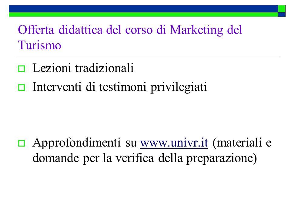 Offerta didattica del corso di Marketing del Turismo Lezioni tradizionali Interventi di testimoni privilegiati Approfondimenti su www.univr.it (materi