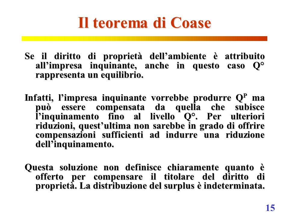 15 Il teorema di Coase Se il diritto di proprietà dellambiente è attribuito allimpresa inquinante, anche in questo caso Q° rappresenta un equilibrio.