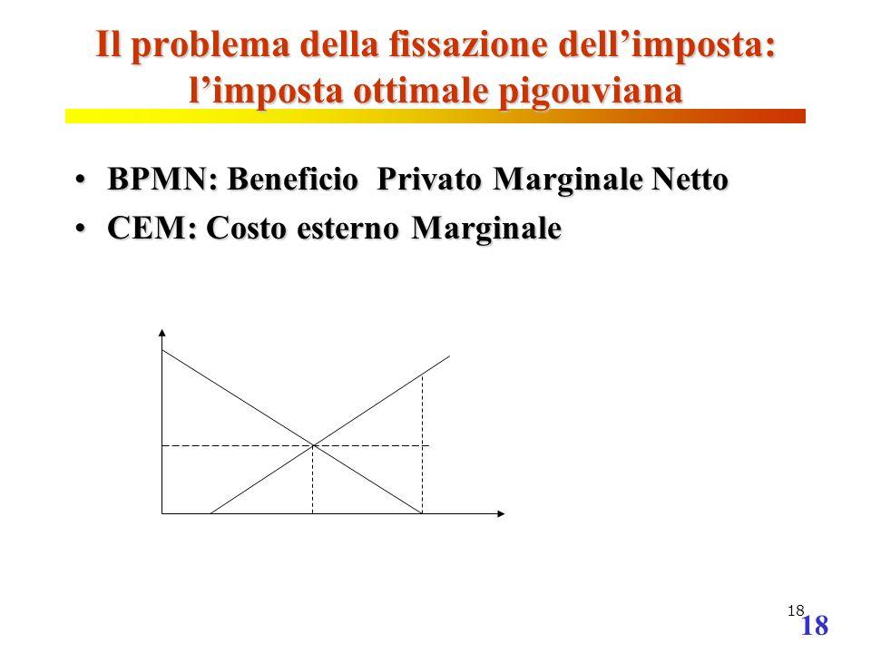 18 Il problema della fissazione dellimposta: limposta ottimale pigouviana BPMN: Beneficio Privato Marginale NettoBPMN: Beneficio Privato Marginale Net
