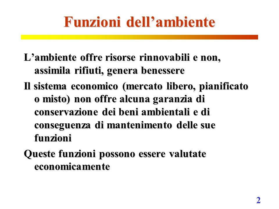 2 Funzioni dellambiente Lambiente offre risorse rinnovabili e non, assimila rifiuti, genera benessere Il sistema economico (mercato libero, pianificat