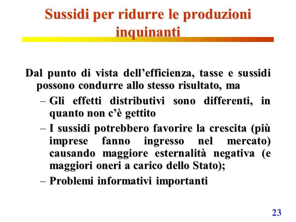 23 Sussidi per ridurre le produzioni inquinanti Dal punto di vista dellefficienza, tasse e sussidi possono condurre allo stesso risultato, ma –Gli eff