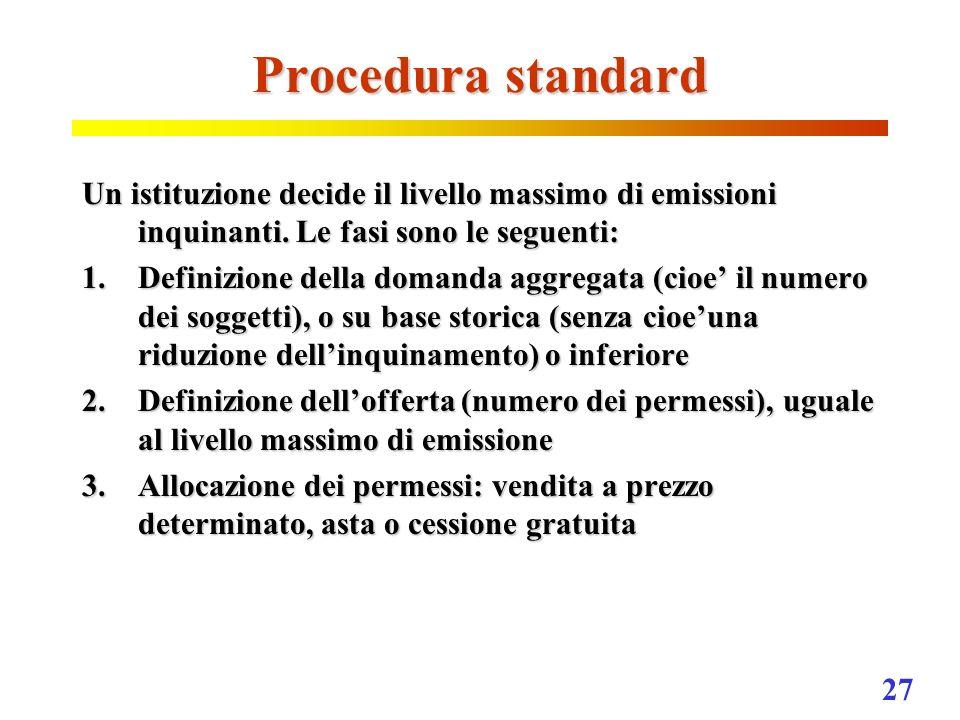 27 Procedura standard Un istituzione decide il livello massimo di emissioni inquinanti. Le fasi sono le seguenti: 1.Definizione della domanda aggregat