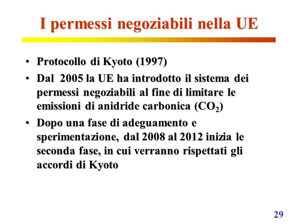 29 I permessi negoziabili nella UE Protocollo di Kyoto (1997)Protocollo di Kyoto (1997) Dal 2005 la UE ha introdotto il sistema dei permessi negoziabi