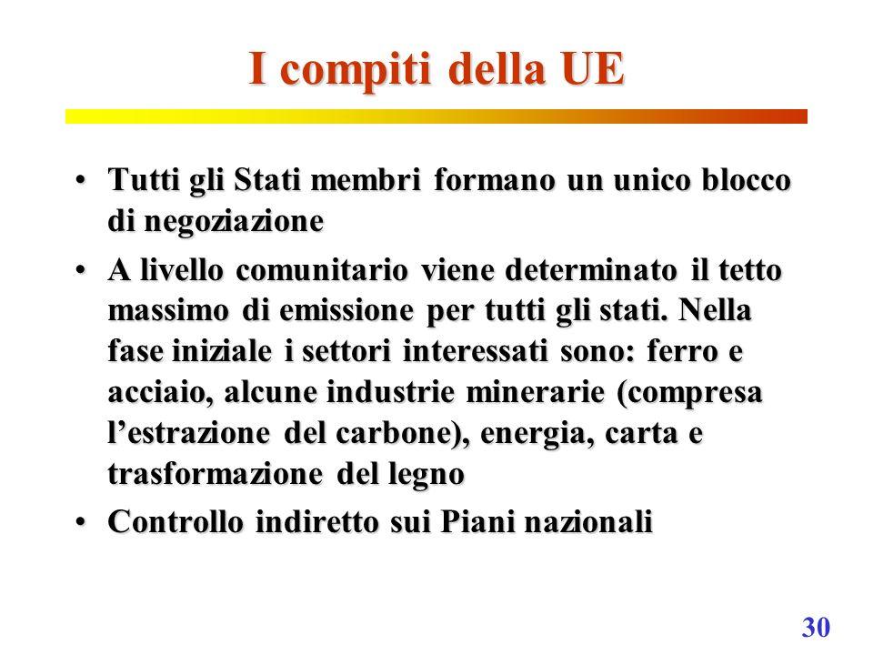 30 I compiti della UE Tutti gli Stati membri formano un unico blocco di negoziazioneTutti gli Stati membri formano un unico blocco di negoziazione A l
