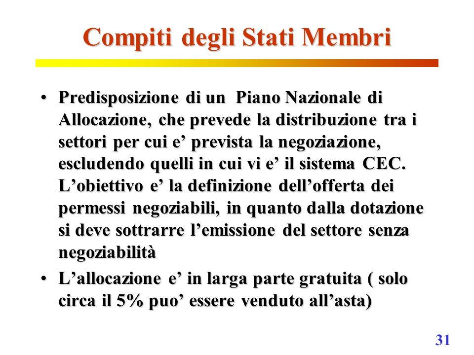 31 Compiti degli Stati Membri Predisposizione di un Piano Nazionale di Allocazione, che prevede la distribuzione tra i settori per cui e prevista la n