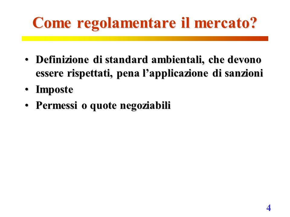 4 Come regolamentare il mercato? Definizione di standard ambientali, che devono essere rispettati, pena lapplicazione di sanzioniDefinizione di standa