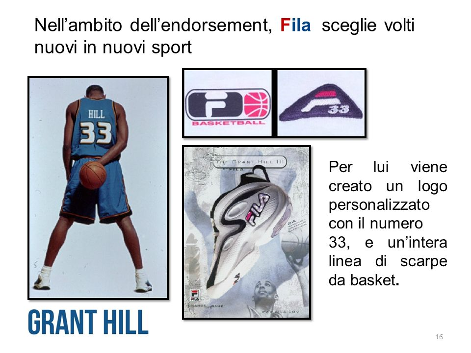 Nellambito dellendorsement, Fila sceglie volti nuovi in nuovi sport Per lui viene creato un logo personalizzato con il numero 33, e unintera linea di