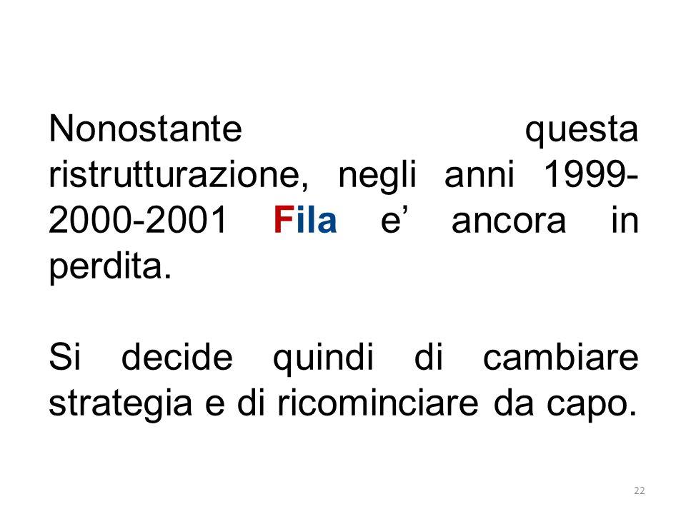 Nonostante questa ristrutturazione, negli anni 1999- 2000-2001 Fila e ancora in perdita. Si decide quindi di cambiare strategia e di ricominciare da c