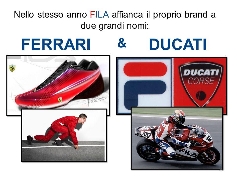 Nello stesso anno FILA affianca il proprio brand a due grandi nomi: & FERRARIDUCATI 25