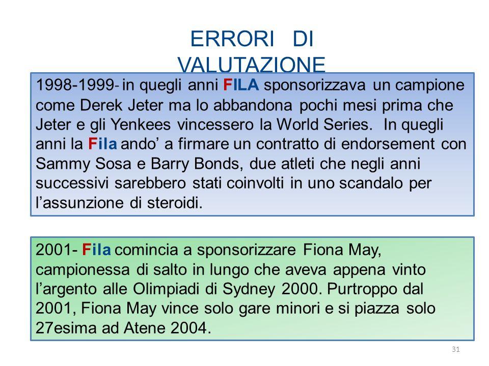 ERRORI DI VALUTAZIONE 1998-1999 - in quegli anni FILA sponsorizzava un campione come Derek Jeter ma lo abbandona pochi mesi prima che Jeter e gli Yenk