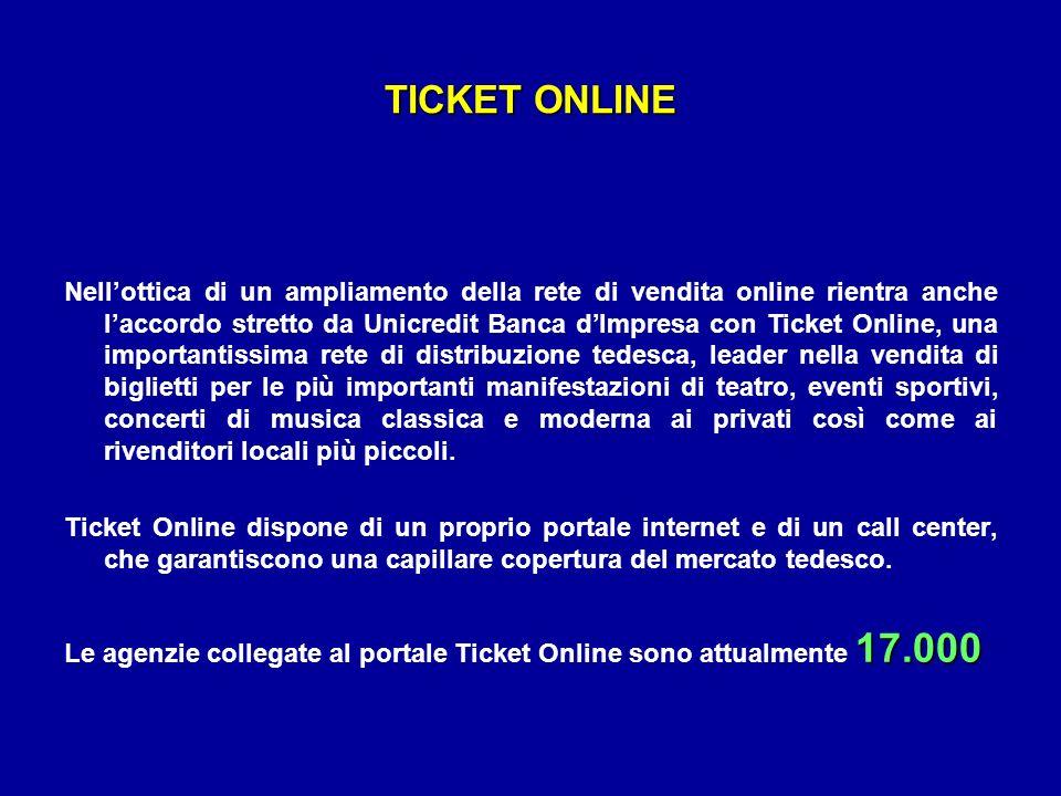 TICKET ONLINE Nellottica di un ampliamento della rete di vendita online rientra anche laccordo stretto da Unicredit Banca dImpresa con Ticket Online,