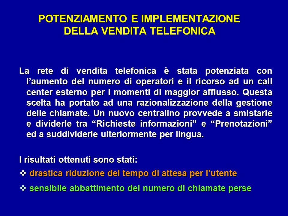 POTENZIAMENTO E IMPLEMENTAZIONE DELLA VENDITA TELEFONICA La rete di vendita telefonica è stata potenziata con laumento del numero di operatori e il ri