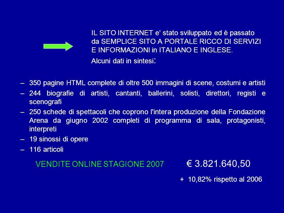 IL SITO INTERNET e stato sviluppato ed è passato da SEMPLICE SITO A PORTALE RICCO DI SERVIZI E INFORMAZIONI in ITALIANO E INGLESE. Alcuni dati in sint