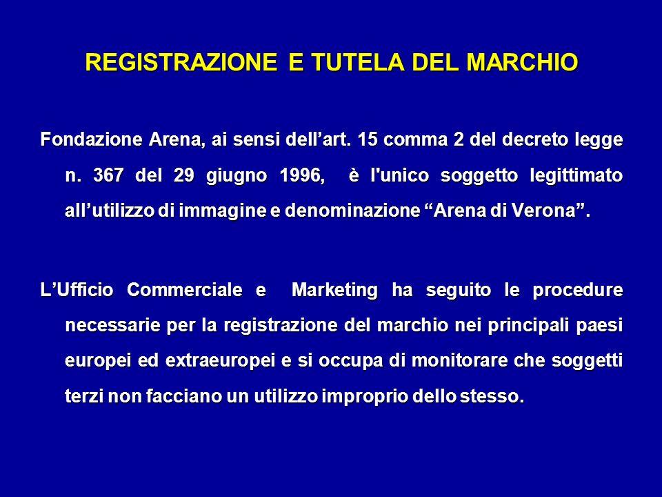 REGISTRAZIONE E TUTELA DEL MARCHIO Fondazione Arena, ai sensi dellart. 15 comma 2 del decreto legge n. 367 del 29 giugno 1996, è l'unico soggetto legi