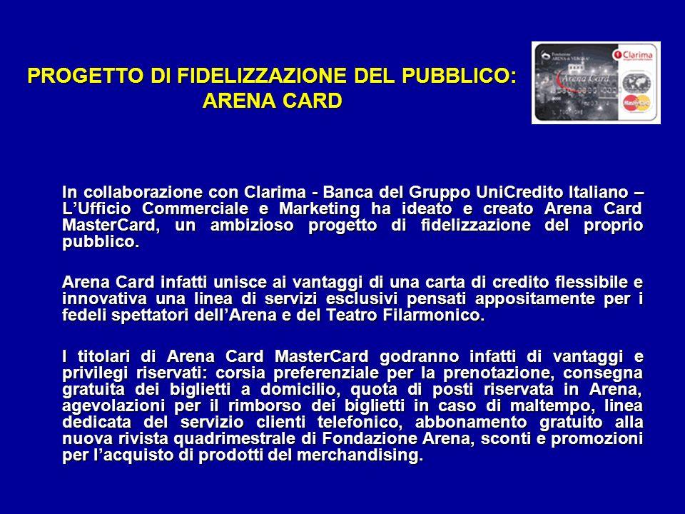 PROGETTO DI FIDELIZZAZIONE DEL PUBBLICO: ARENA CARD In collaborazione con Clarima - Banca del Gruppo UniCredito Italiano – LUfficio Commerciale e Mark