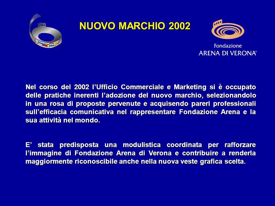 NUOVO MARCHIO 2002 Nel corso del 2002 lUfficio Commerciale e Marketing si è occupato delle pratiche inerenti ladozione del nuovo marchio, selezionando