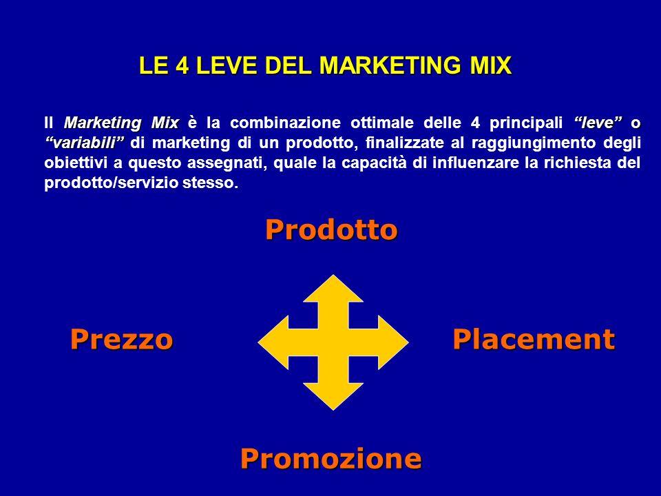 Prezzo Prodotto Placement Promozione Marketing Mixleve o variabili Il Marketing Mix è la combinazione ottimale delle 4 principali leve o variabili di