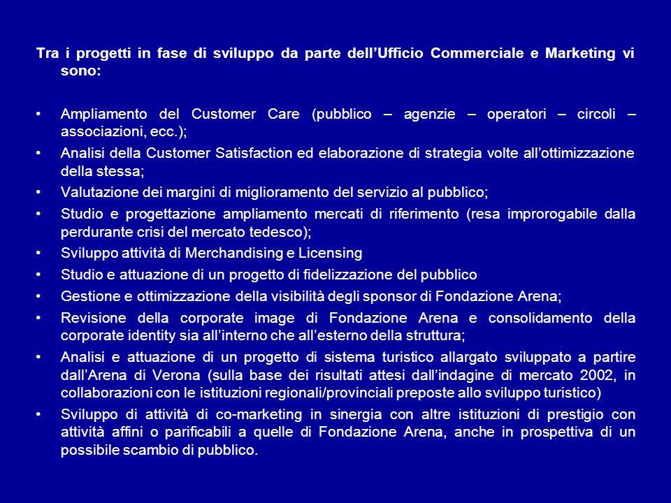 Tra i progetti in fase di sviluppo da parte dellUfficio Commerciale e Marketing vi sono: Ampliamento del Customer Care (pubblico – agenzie – operatori