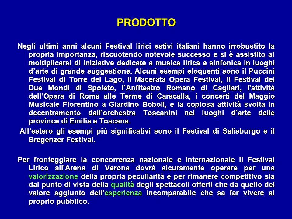 PRODOTTO Negli ultimi anni alcuni Festival lirici estivi italiani hanno irrobustito la propria importanza, riscuotendo notevole successo e si è assist