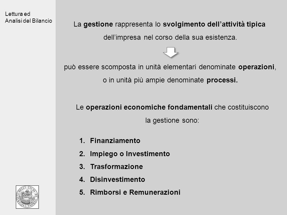 Lettura ed Analisi del Bilancio La gestione rappresenta lo svolgimento dellattività tipica dellimpresa nel corso della sua esistenza.