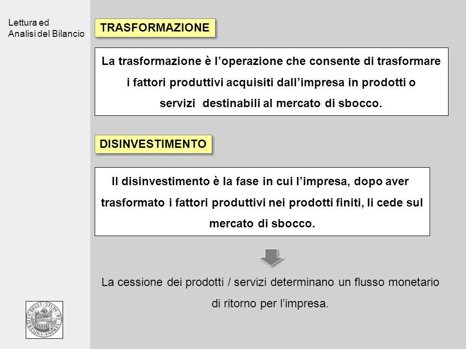 Lettura ed Analisi del Bilancio TRASFORMAZIONE La trasformazione è loperazione che consente di trasformare i fattori produttivi acquisiti dallimpresa in prodotti o servizi destinabili al mercato di sbocco.