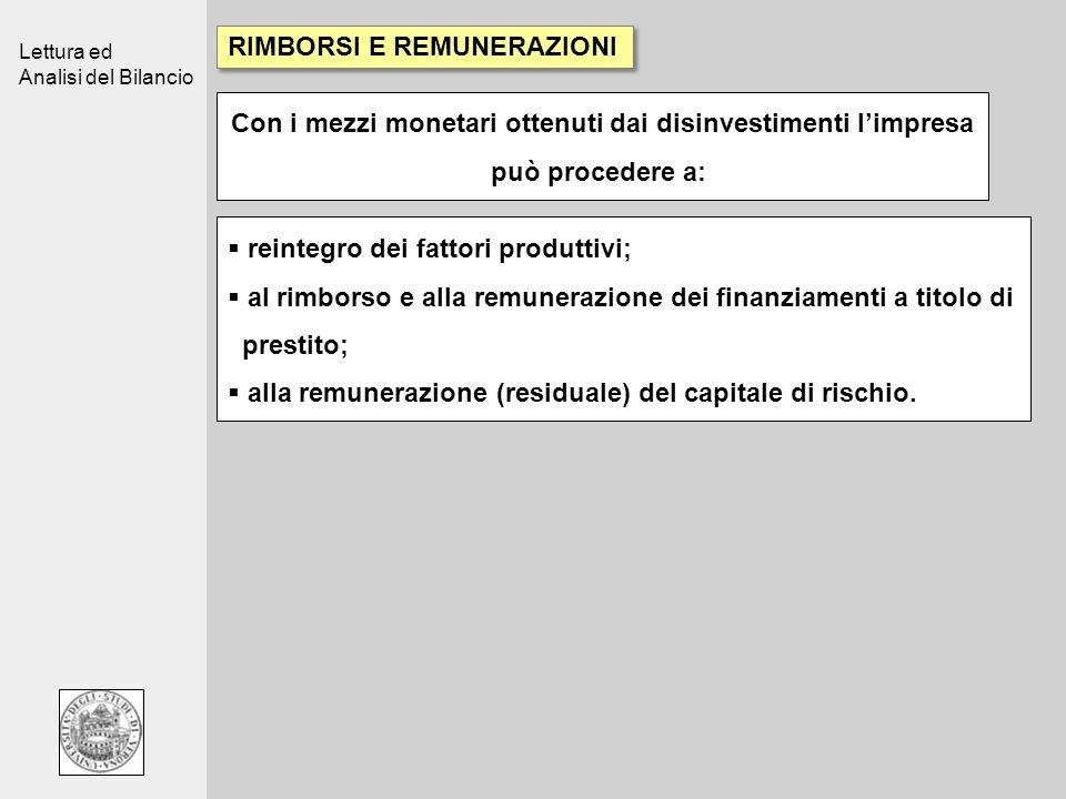 Lettura ed Analisi del Bilancio RIMBORSI E REMUNERAZIONI Con i mezzi monetari ottenuti dai disinvestimenti limpresa può procedere a: reintegro dei fattori produttivi; al rimborso e alla remunerazione dei finanziamenti a titolo di prestito; alla remunerazione (residuale) del capitale di rischio.
