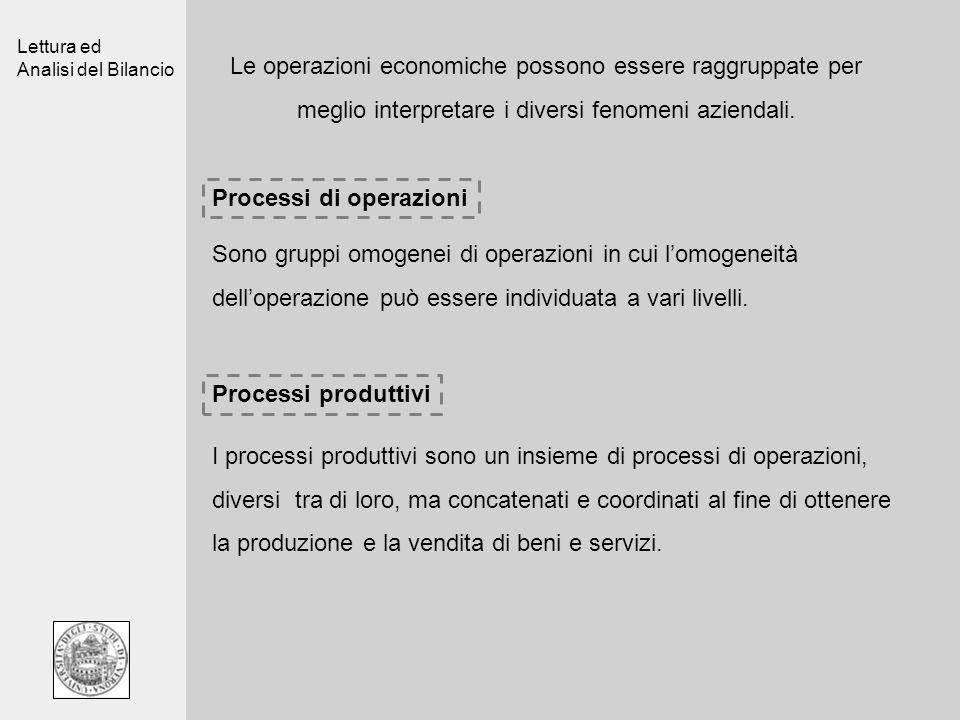 Lettura ed Analisi del Bilancio Operazioni di gestione straordinaria o extragestione Costituzione Liquidazione o cessazione Trasformazione giuridica Fusione / scissione
