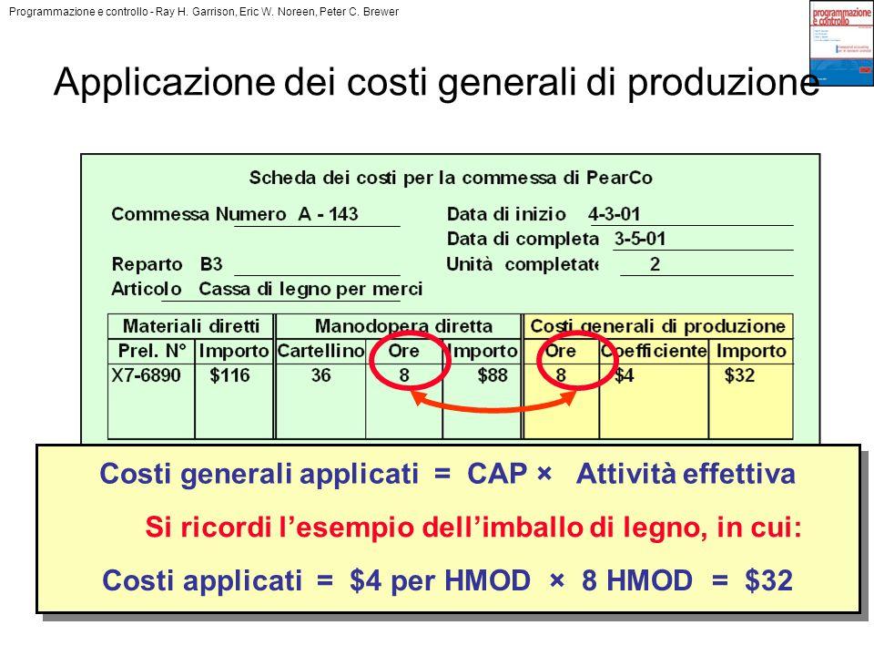 Programmazione e controllo - Ray H. Garrison, Eric W. Noreen, Peter C. Brewer Copyright © 2008 The McGraw-Hill Companies s.r.l. Applicazione dei costi