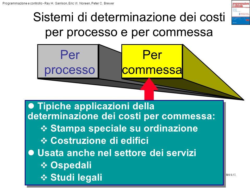Programmazione e controllo - Ray H. Garrison, Eric W. Noreen, Peter C. Brewer Copyright © 2008 The McGraw-Hill Companies s.r.l. Sistemi di determinazi