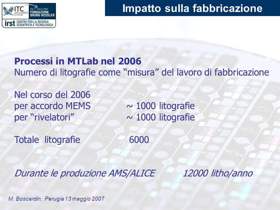 M. Boscardin, Perugia 13 maggio 2007 Impatto sulla fabbricazione Processi in MTLab nel 2006 Numero di litografie come misura del lavoro di fabbricazio