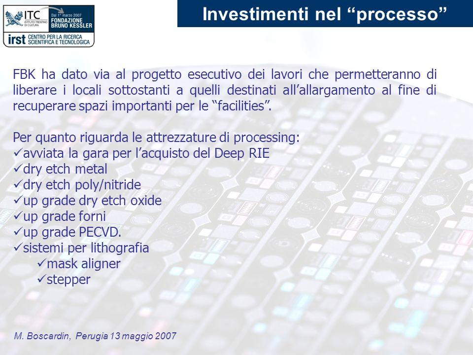 M. Boscardin, Perugia 13 maggio 2007 FBK ha dato via al progetto esecutivo dei lavori che permetteranno di liberare i locali sottostanti a quelli dest