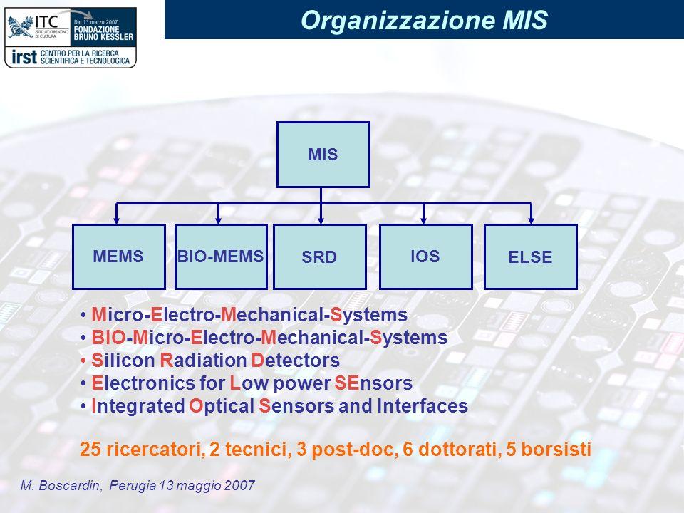 M. Boscardin, Perugia 13 maggio 2007 Organizzazione MIS ELSE IOSMEMSBIO-MEMS SRD MIS Micro-Electro-Mechanical-Systems BIO-Micro-Electro-Mechanical-Sys