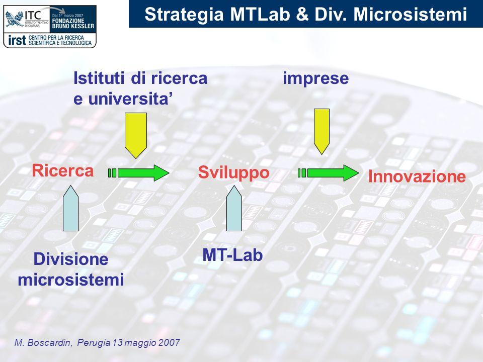 M. Boscardin, Perugia 13 maggio 2007 Strategia MTLab & Div.
