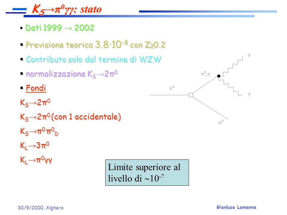 Gianluca Lamanna 30/9/2000, Alghero Dati 1999 2002 Dati 1999 2002 Previsione teorica 3.8·10 -8 con Z0.2 Previsione teorica 3.8·10 -8 con Z0.2 Contribu