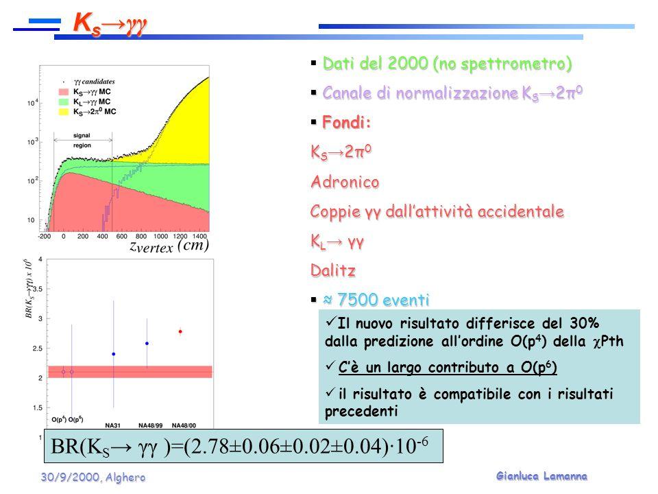 Gianluca Lamanna 30/9/2000, Alghero Dati del 2000 (no spettrometro) Dati del 2000 (no spettrometro) Canale di normalizzazione K S 2π 0 Canale di normalizzazione K S 2π 0 Fondi: Fondi: K S 2π 0 Adronico Coppie γγ dallattività accidentale K L γγ Dalitz 7500 eventi 7500 eventi Il nuovo risultato differisce del 30% dalla predizione allordine O(p 4 ) della Pth Cè un largo contributo a O(p 6 ) il risultato è compatibile con i risultati precedenti K s γγ BR(K S γγ )=(2.78±0.06±0.02±0.04)·10 -6