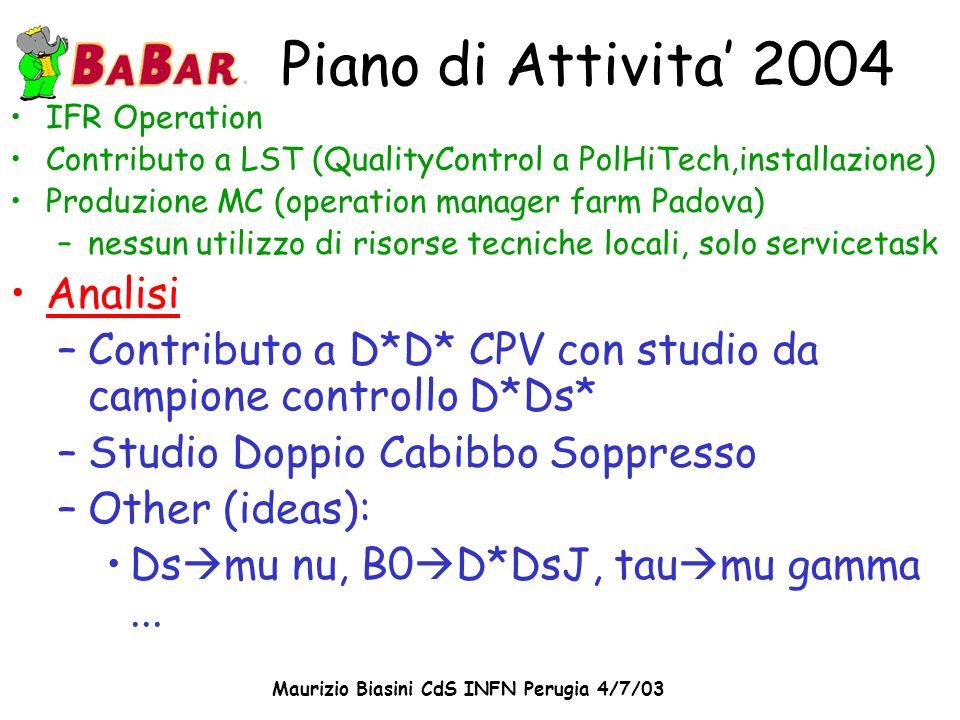 Maurizio Biasini CdS INFN Perugia 4/7/03 Piano di Attivita 2004 IFR Operation Contributo a LST (QualityControl a PolHiTech,installazione) Produzione M