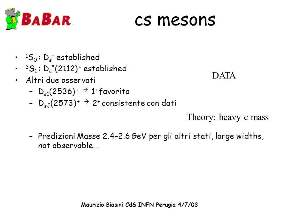 Maurizio Biasini CdS INFN Perugia 4/7/03 cs mesons 1 S 0 : D s + established 3 S 1 : D s * (2112) + established Altri due osservati –D s1 (2536) + 1 +