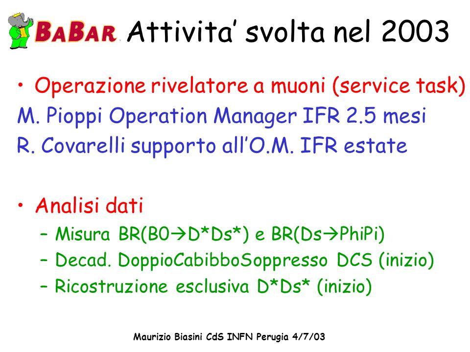 Maurizio Biasini CdS INFN Perugia 4/7/03 Attivita svolta nel 2003 Operazione rivelatore a muoni (service task) M. Pioppi Operation Manager IFR 2.5 mes