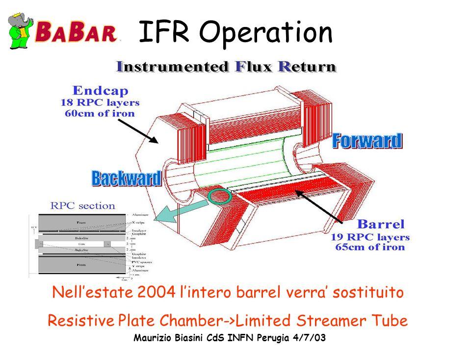 Maurizio Biasini CdS INFN Perugia 4/7/03 Nellestate 2004 lintero barrel verra sostituito Resistive Plate Chamber->Limited Streamer Tube IFR Operation