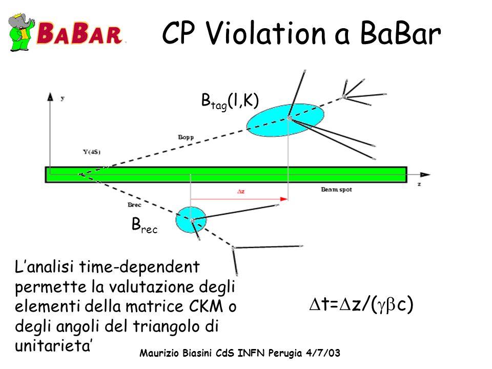 Maurizio Biasini CdS INFN Perugia 4/7/03 CP Violation a BaBar Lanalisi time-dependent permette la valutazione degli elementi della matrice CKM o degli