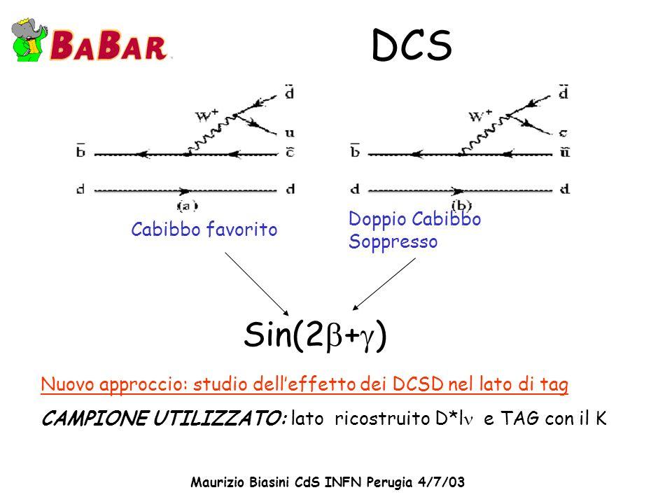 Maurizio Biasini CdS INFN Perugia 4/7/03 DCS Sin(2 + ) Cabibbo favorito Doppio Cabibbo Soppresso Nuovo approccio: studio delleffetto dei DCSD nel lato